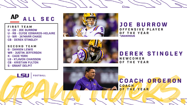 LSU Places 10 on AP All-SEC teams